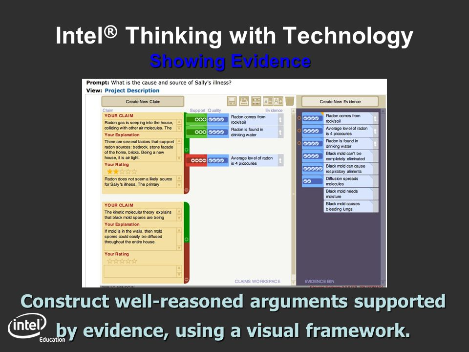 Intel® Thinking with Technology