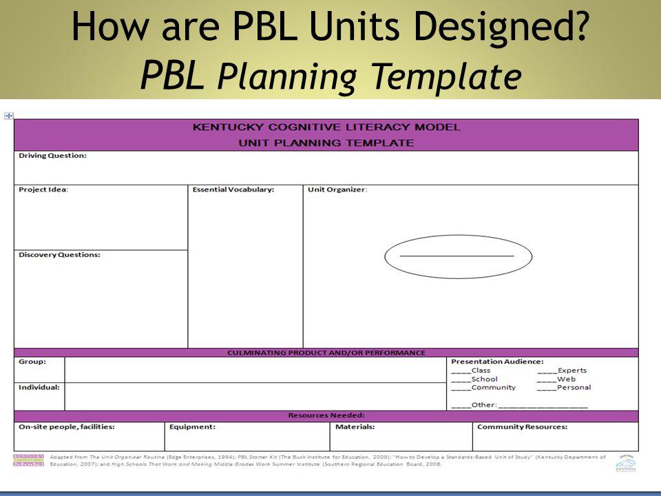 Pbl Lesson Plan Template Binder Pedigreeadoptame Co