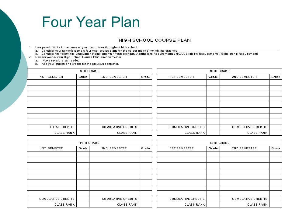 4 year degree plan template