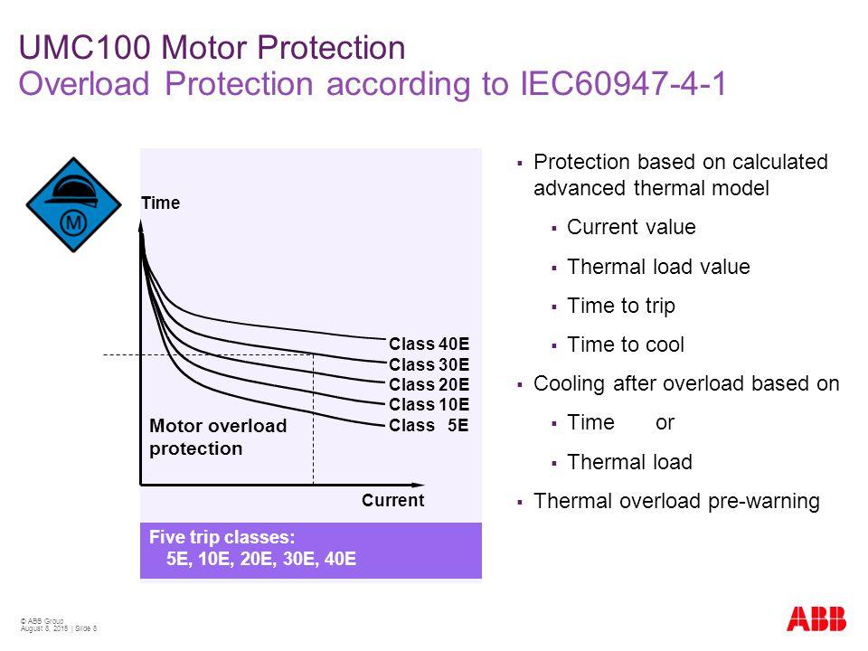 Umc100 Fbp Technical Presentation Ppt Video Online Download