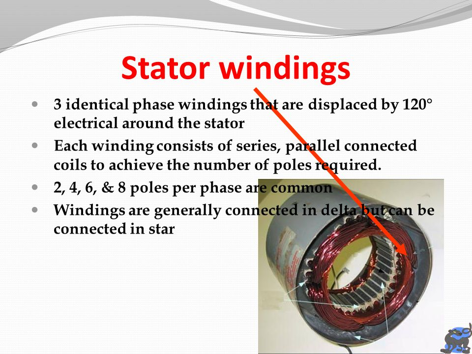 Stator windings 3 identical phase windings that are displaced by 120° electrical around the stator.
