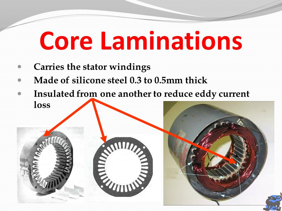 Core Laminations Carries the stator windings