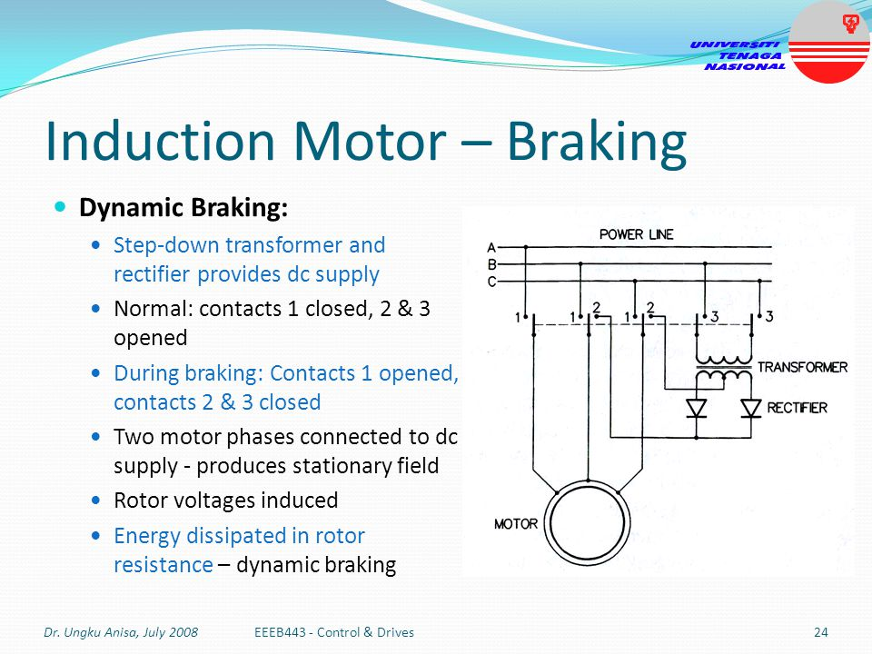 Eeeb443 control drives induction motor review by ppt for Electric motor dynamic braking