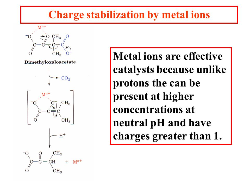 enzyme and metal ions 42 2 i the reaction pathways of zinc enzymes and related biological catalysts the metal ion and formally becomes positively charged: h.