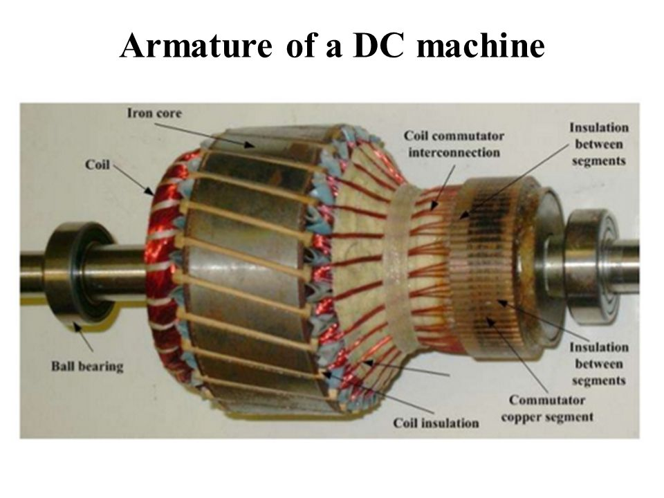 Electrical engineering and instrumentation ppt video for Grayson armature small motor