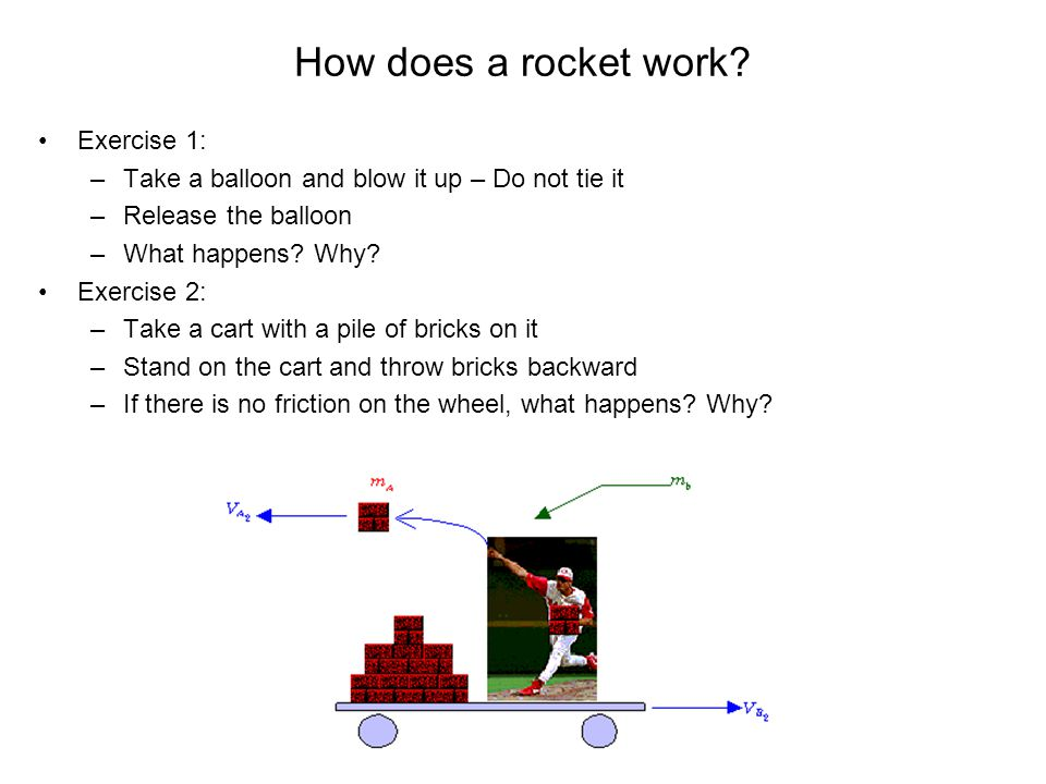 How does a rocket work Exercise 1: