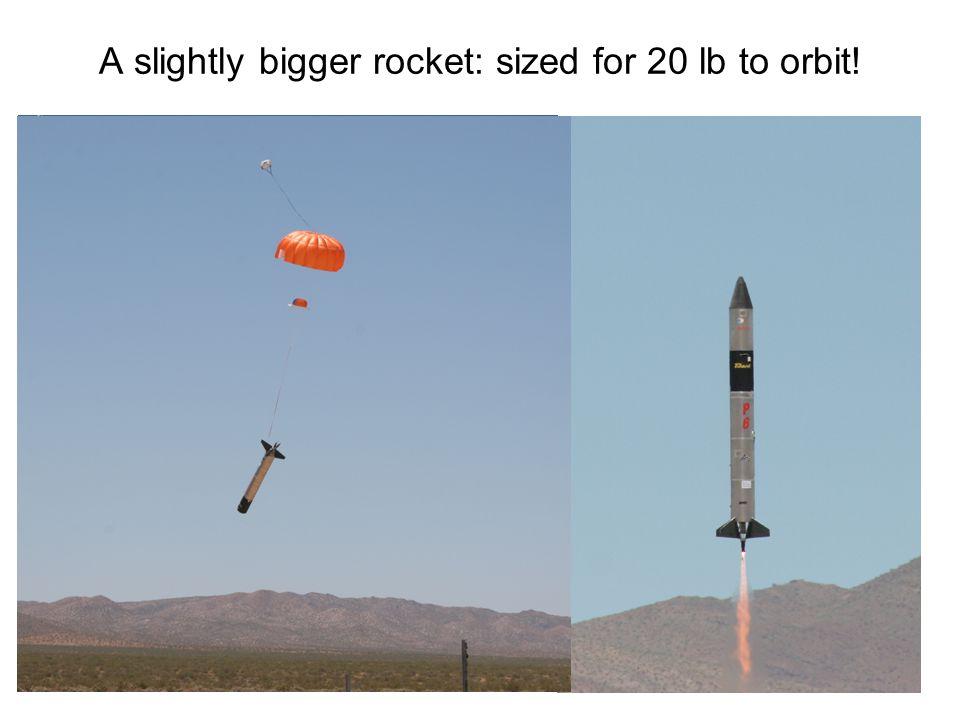A slightly bigger rocket: sized for 20 lb to orbit!