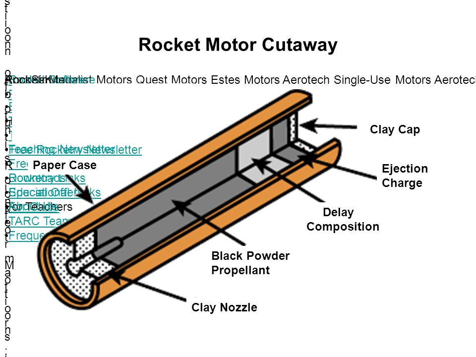 Get ready for rocket day ppt download 33 rocket motor cutaway rocksim how model rocket engines work get a printable version of ccuart Gallery