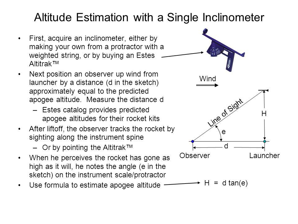 Altitude Estimation with a Single Inclinometer