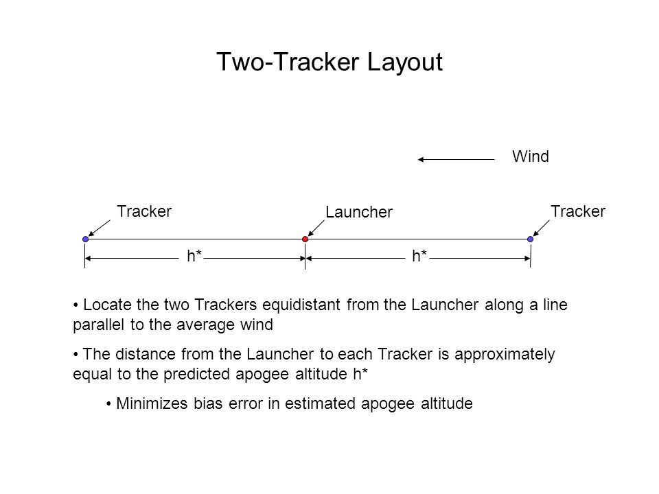 Two-Tracker Layout Wind Tracker Launcher Tracker h* h*