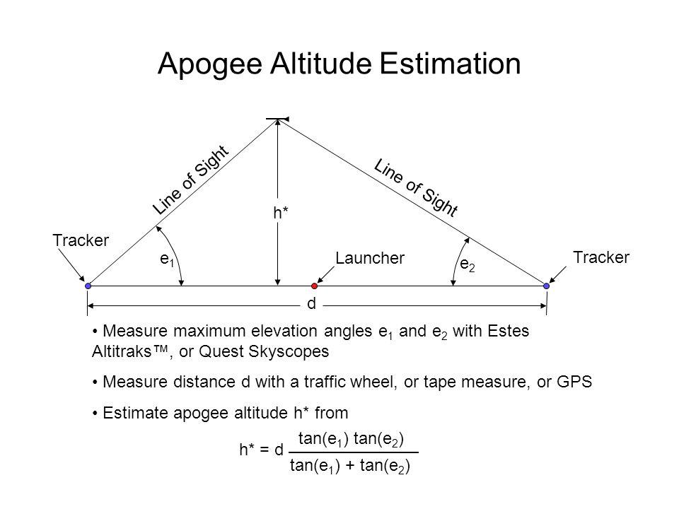 Apogee Altitude Estimation