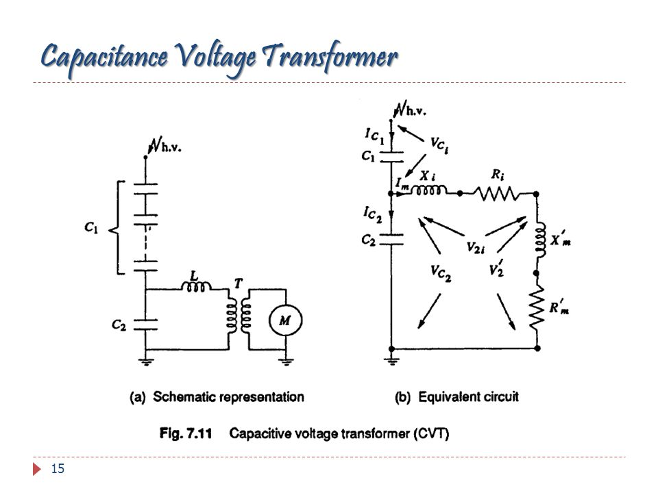transformer current and voltage relationship