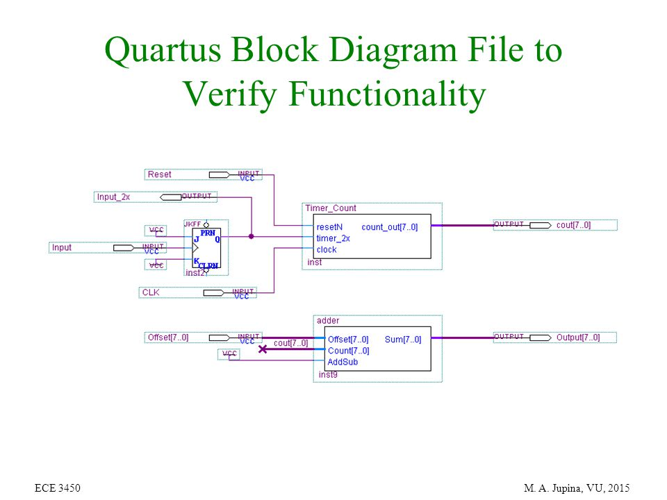 capacitance sensor project - ppt download block diagram quartus 2