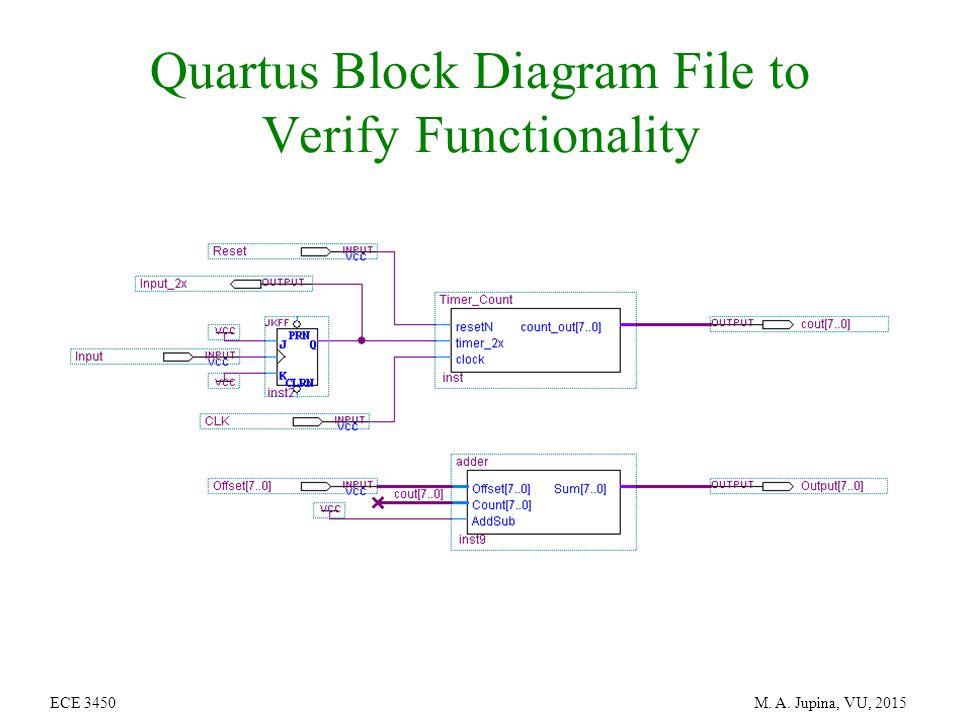 year 2 block diagram capacitance sensor project - ppt download