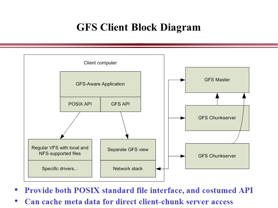 parallel programming with hadoop/mapreduce - ppt video ... oldsmobile fuse block diagram block diagram client server