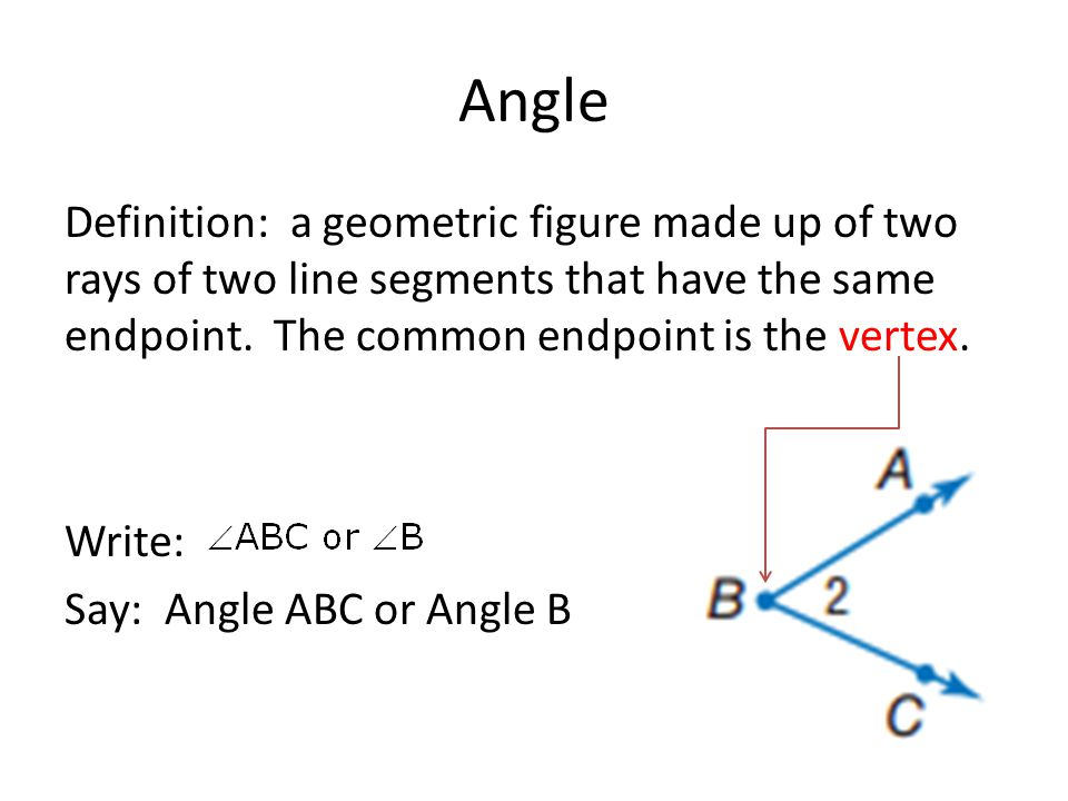 Terms & labels in geometry