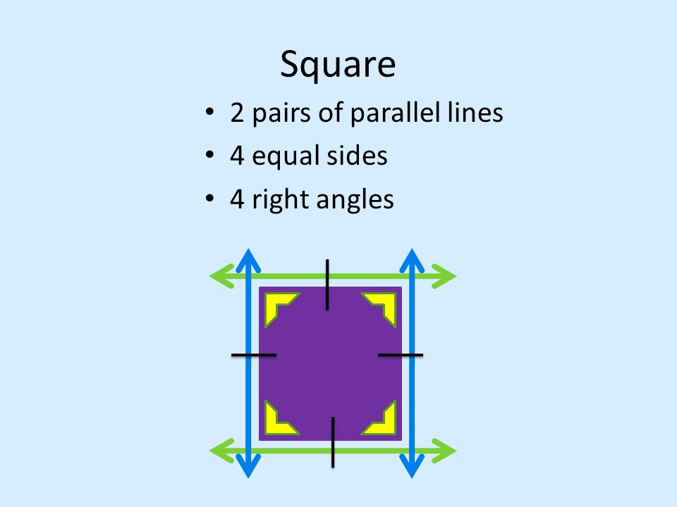 Drawing Parallel Lines With Set Squares : Geometry shapes ppt video online download