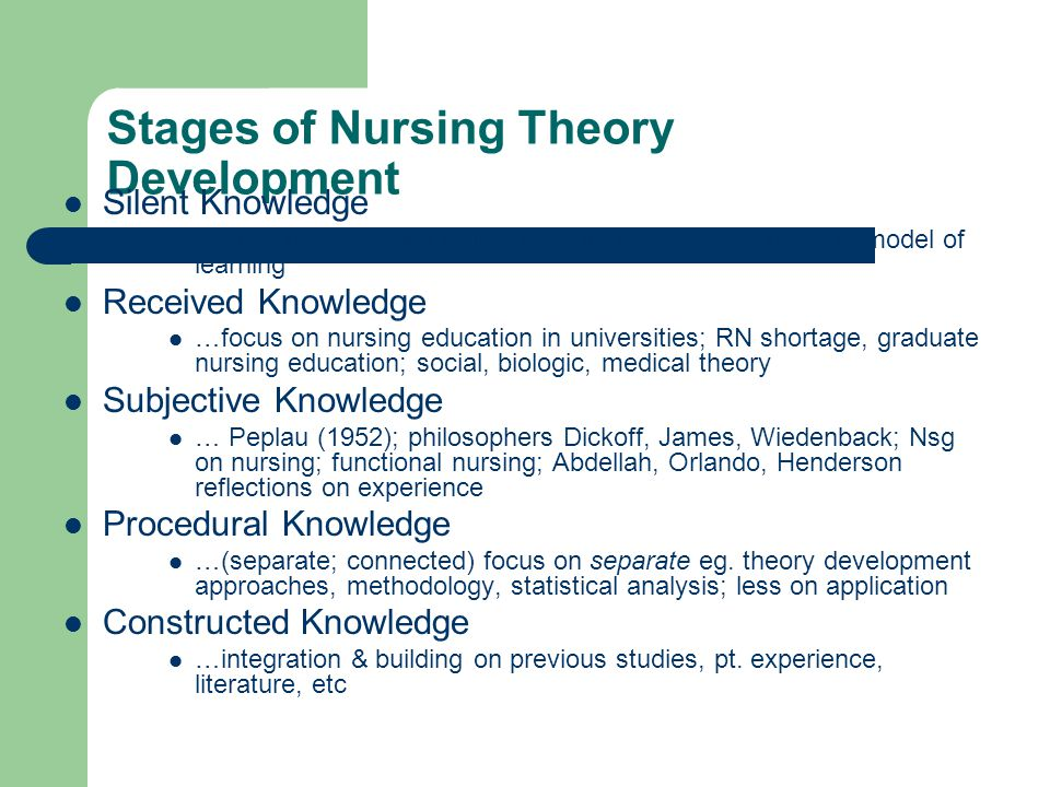 reflection about nursing theories Nursing systems involve nursing agency and the design of nursing systems for care (wholly compensatory, partly compensatory, and supportive-educative) orem's nursing process is a three-step process (diagnosis and prescription, nursing system design, production and management of nursing systems.