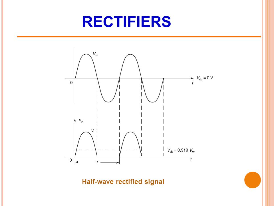 RECTIFIERS Half-wave rectified signal