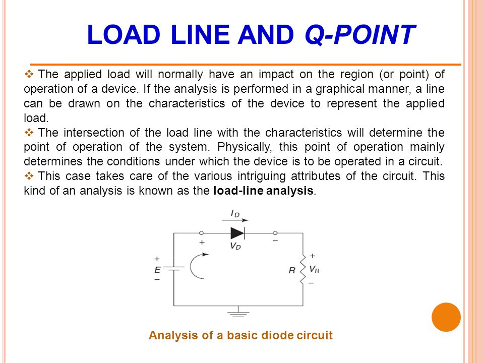 LOAD LINE AND Q-POINT
