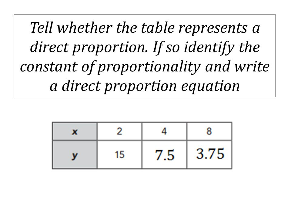 Writing and identifying proportions game