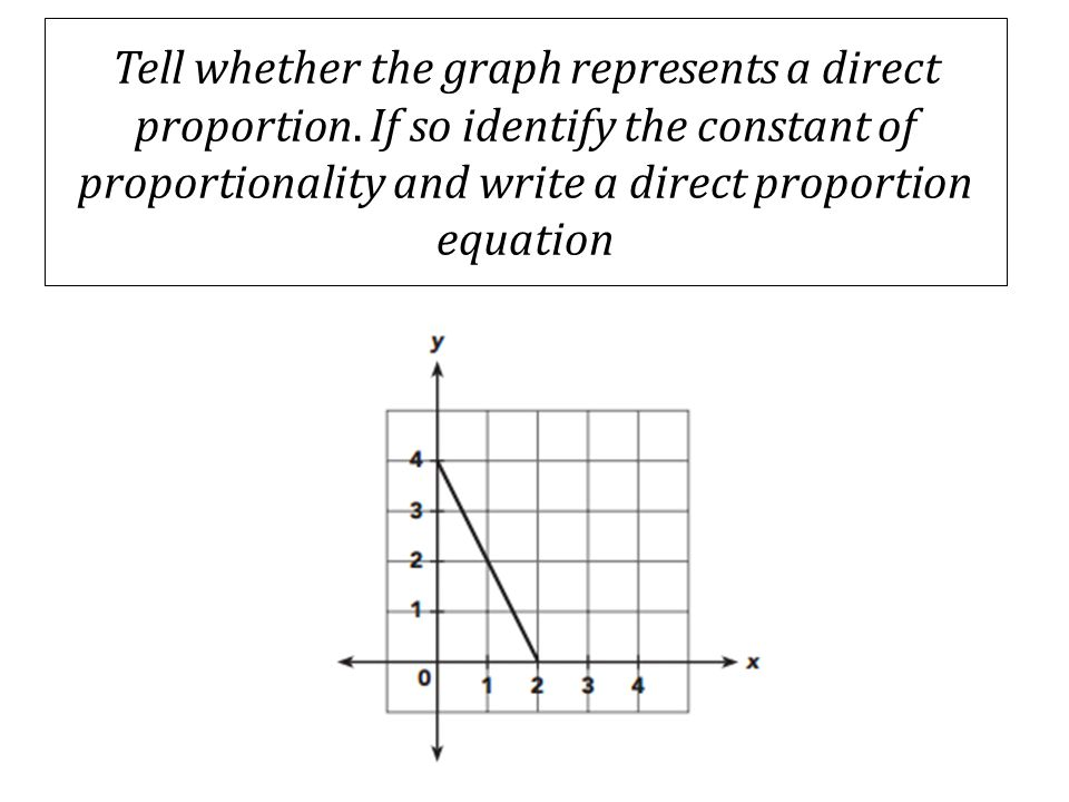 how to write an equation for constant of proportionality