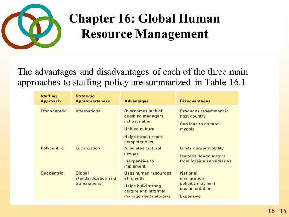 international human resource management approaches advantages and disadvantages Advantages and disadvantages of hris in human resource management  human resource management systems (hrms, ehrms), human resource information systems (hris), hr .