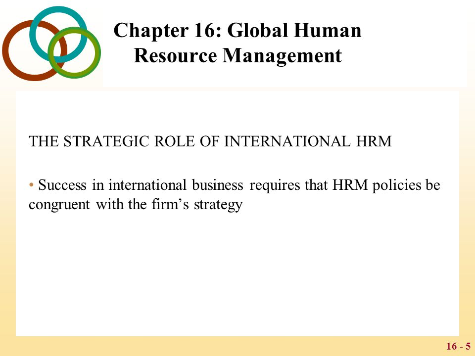 international human resource management determining the strategies In addition, human resource management challenges must be defined and solutions determined in order to succeed  again supporting hr's critical role as a strategic partner to management  compensation, international human resources, organizational training and project management for hr professionals.