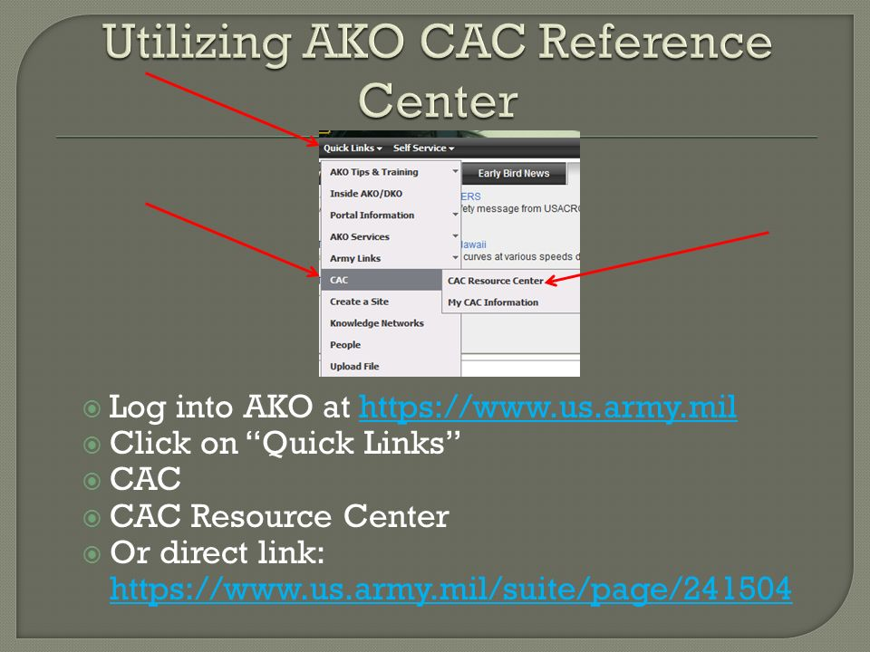 Utilizing AKO CAC Reference Center