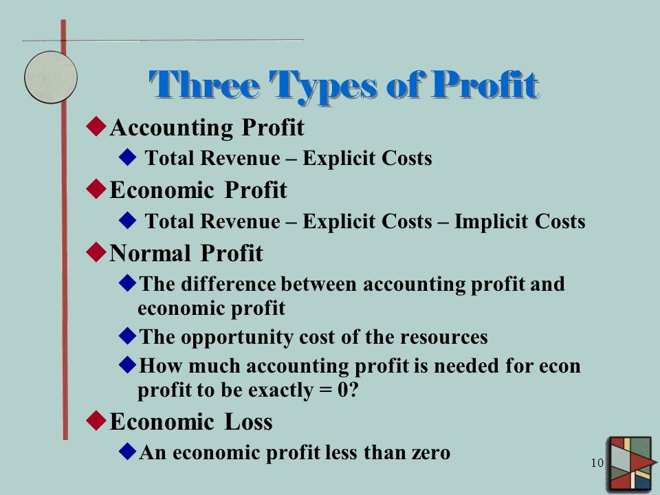 Difference Between Accounting and Economic Profit