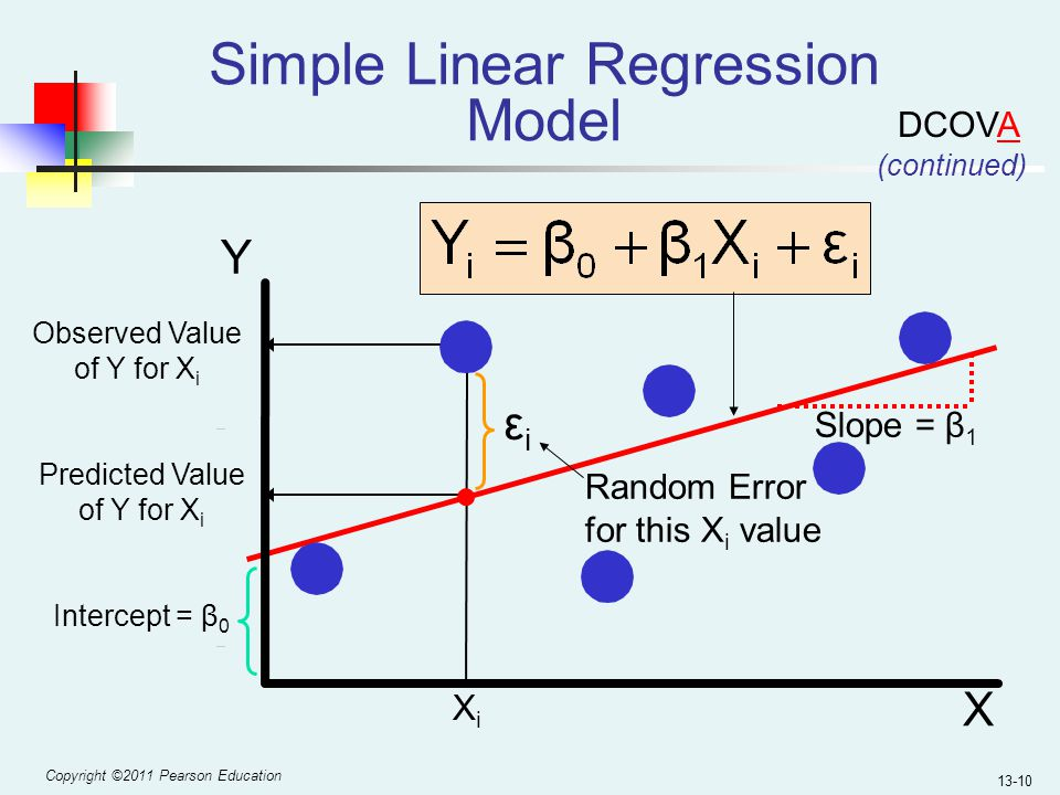 simple linear regression model Goldsman — isye 6739 linear regression regression 121 simple linear regression model 122 fitting the regression line 123 inferences on the slope parameter.