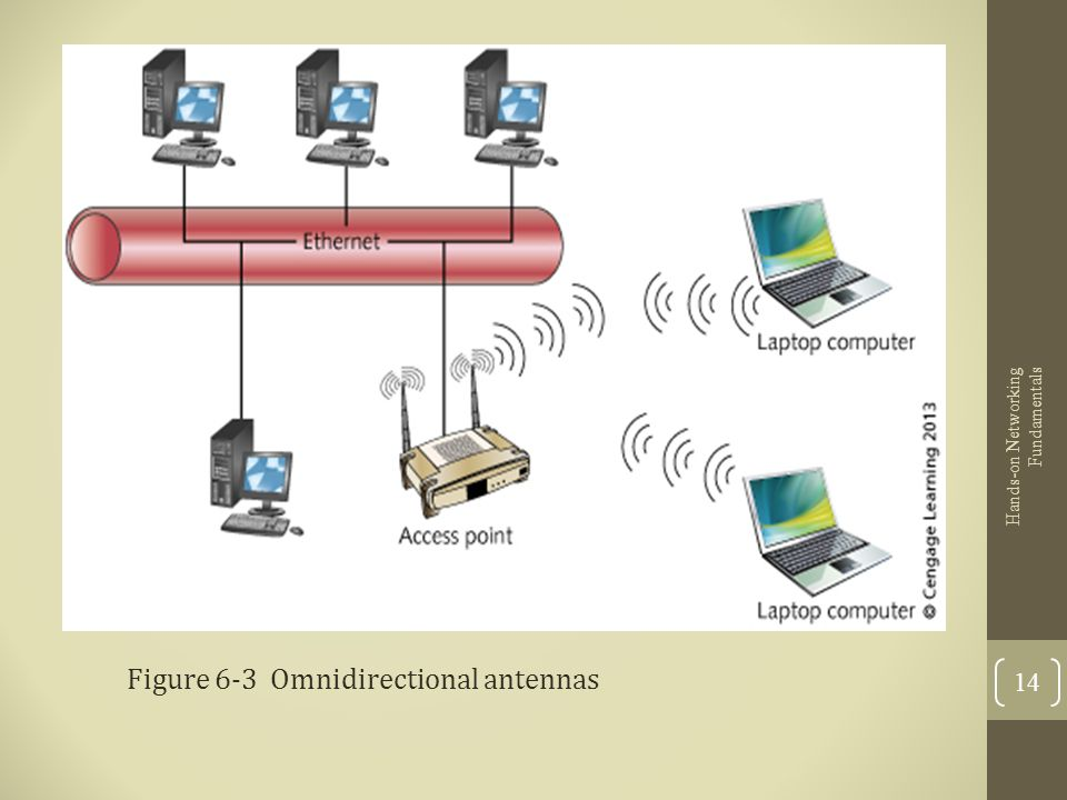 connecting through a wireless network Connecting to a wireless network  select click here to go to network conection test fails for further troubleshooting connecting to your home network does not.