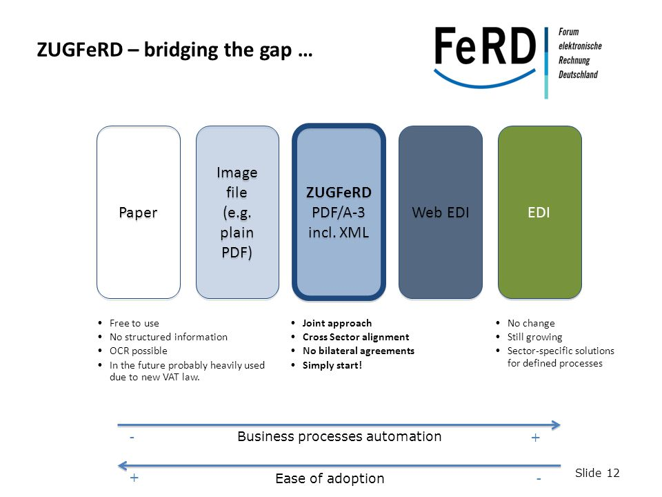bridging the gap essay Bridging the gap: accelerating adoption of clinical research into practice 3 the intense workload of clinicians combined with the explosion of scientific knowledge makes.