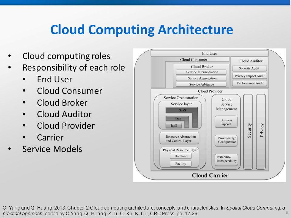 cloud computing architecture services pdf
