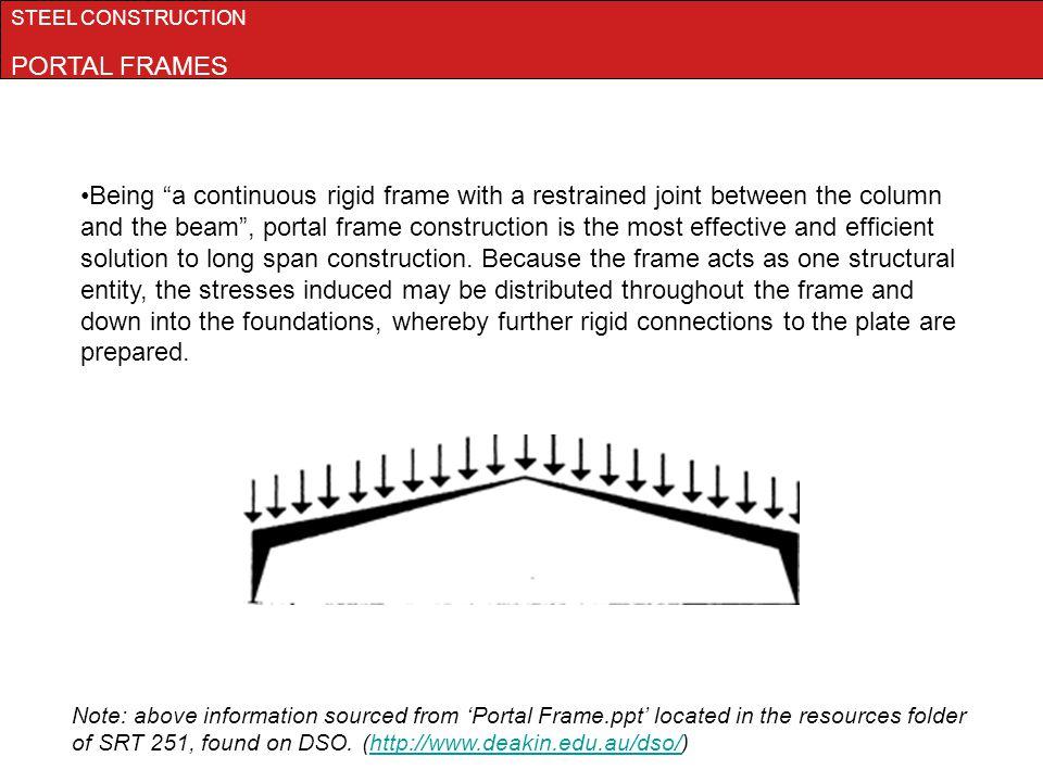 Portal Frames - Page 4 - Frame Design & Reviews ✓