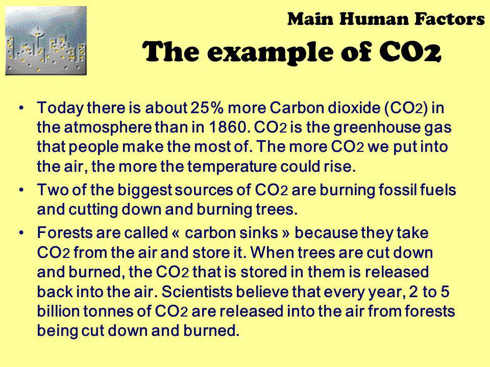 The example of CO2 Main Human Factors