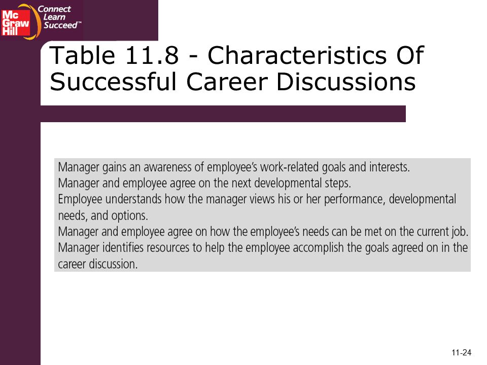 Table Characteristics Of Successful Career Discussions