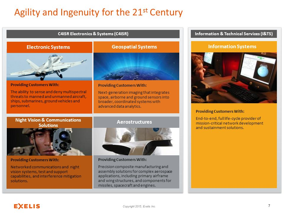 21st Century Organizational Development