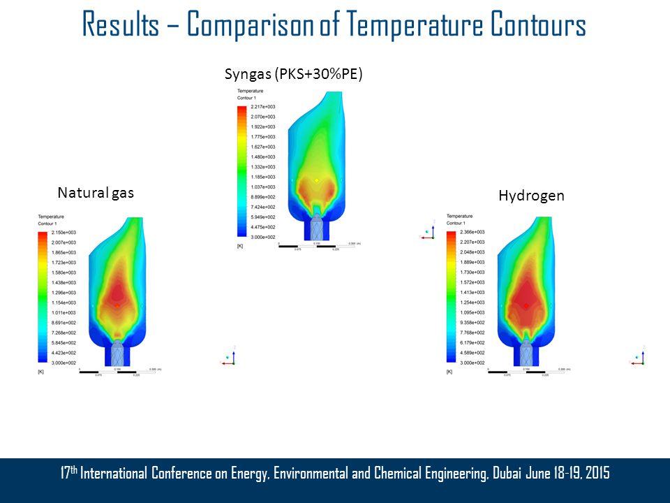 Energy Density Of Natural Gas Mj Kg