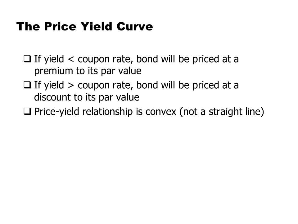 par coupon rate formula