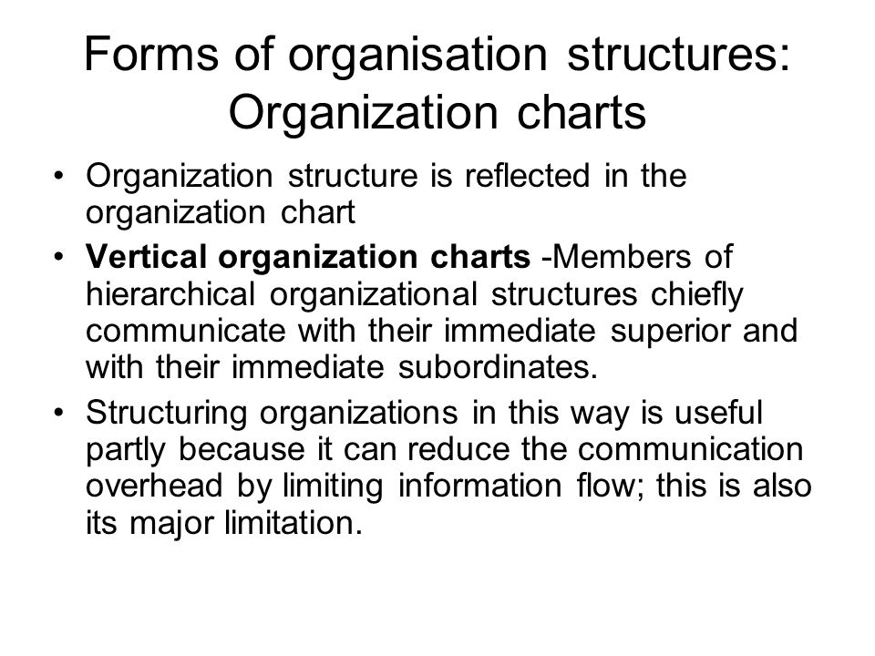 organizational structures and forms of organization The best organizational structure for any organization depends on many factors including the work it does a number of modules form a business team.