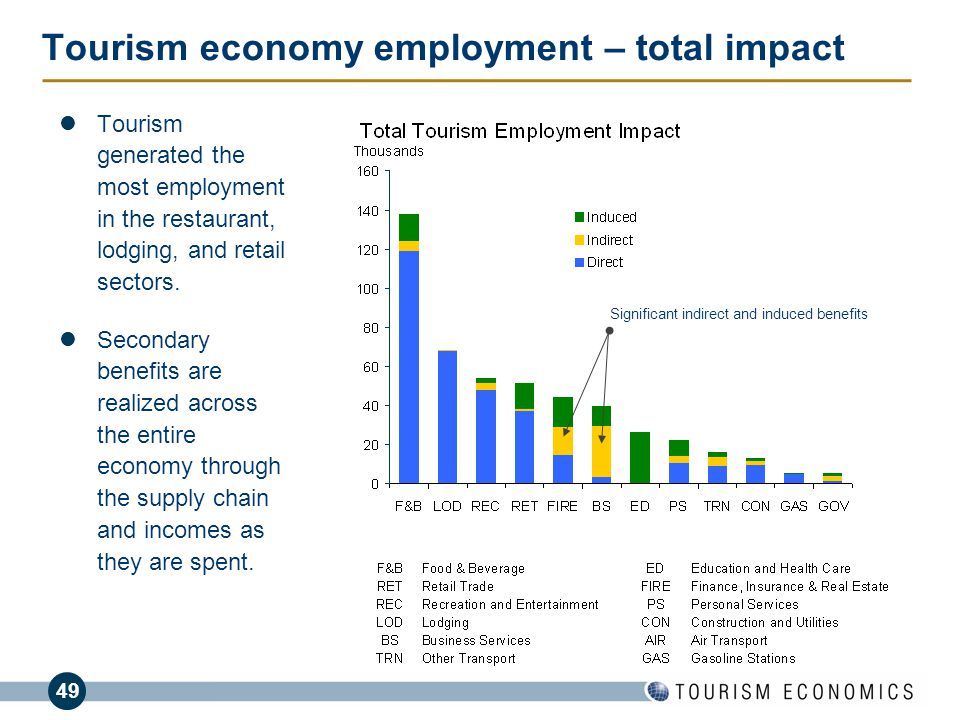 economic and employment impacts of tourism Formally addressing the impacts of tourism facilitates planning that helps a community most people think of tourism in terms of economic impacts, jobs, and taxes.
