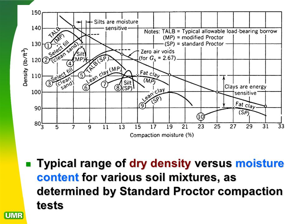 compaction consolidation discussion of odometer Residual shear strength is generally assumed to occur when brittle overconsolidated materials, such as shale bedrock, undergoes excessive shear, such as would be expected during landslippage along the basal rupture.