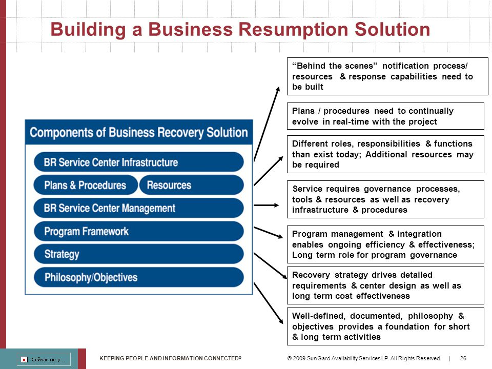 implementing a business continuity capability ppt