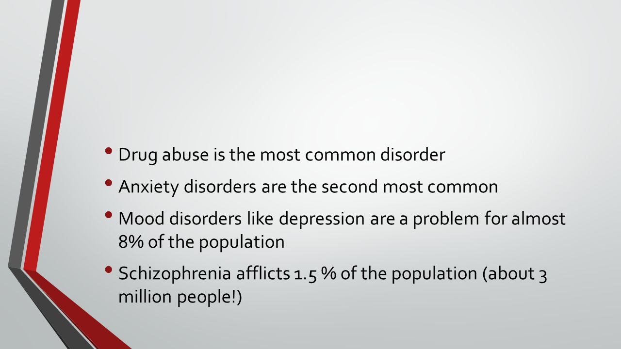 an analysis of depression as the most common psychiatric disease in society nowadays We are proud to welcome you to the 28 th euro congress on psychiatrists and psychologists depression are most common in psychiatric association and society.