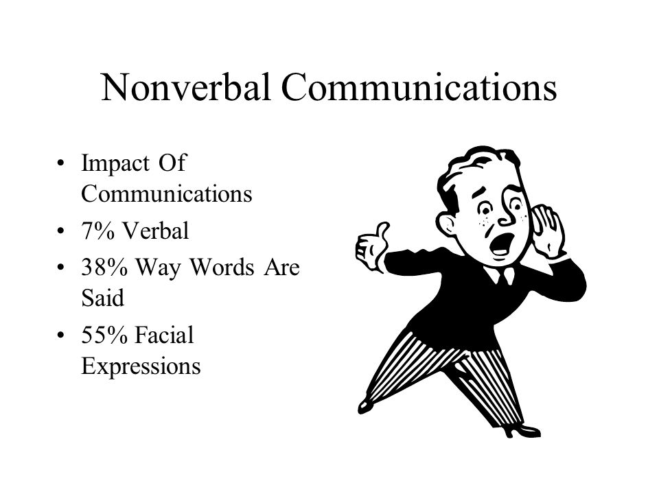 Nonverbal Communications