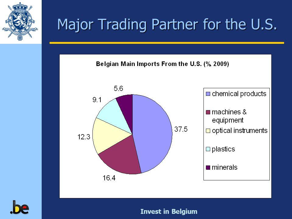 Major Trading Partner for the U.S.