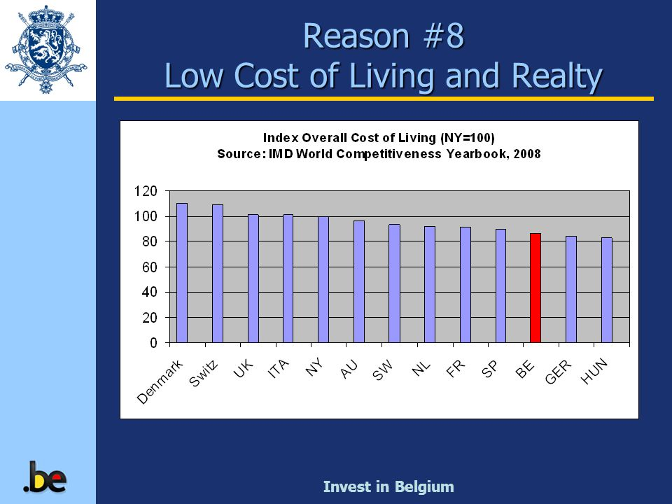 Reason #8 Low Cost of Living and Realty