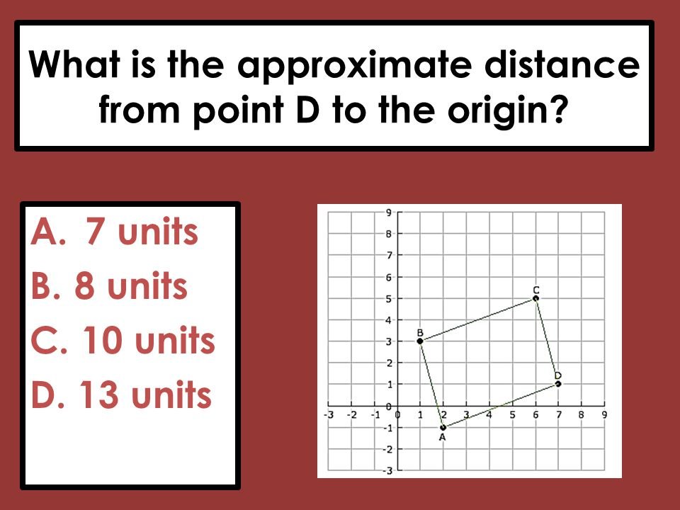 What is the approximate distance from point D to the origin