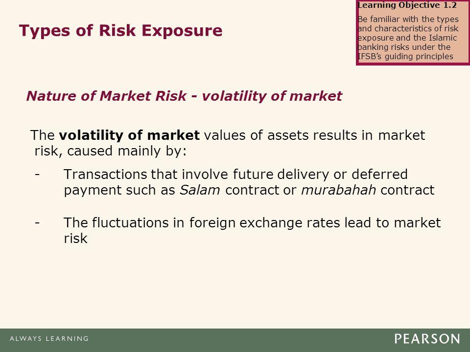 Types of exposure in forex market